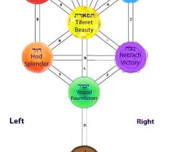Rainbow.Meditation.Giveaway.Tree|Rochel.Chaya.Mushka